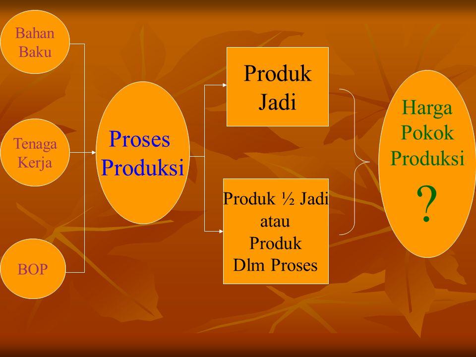 Harga Pokok Produksi .Produk Jadi Produk ½ Jadi atau Produk Dlm Proses HP.Produksi B.