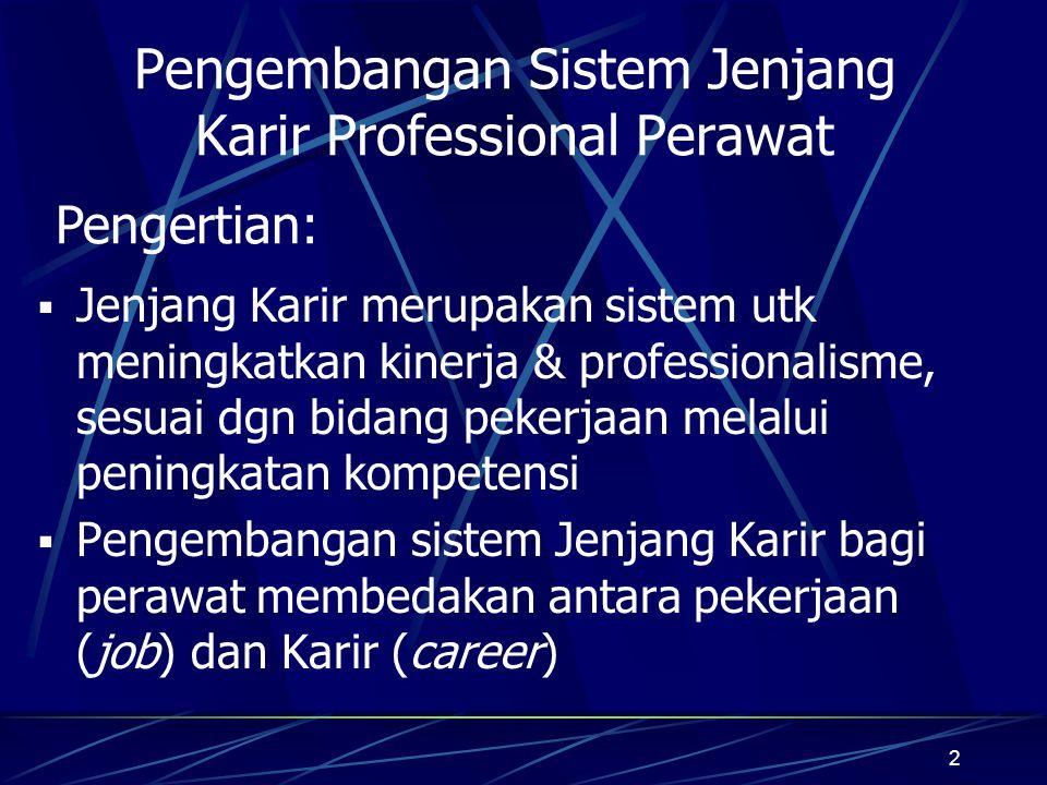 2 Pengembangan Sistem Jenjang Karir Professional Perawat  Jenjang Karir merupakan sistem utk meningkatkan kinerja & professionalisme, sesuai dgn bida