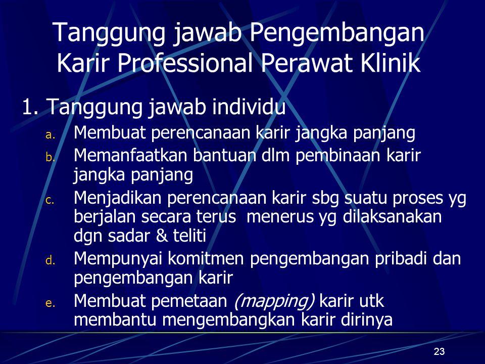 23 Tanggung jawab Pengembangan Karir Professional Perawat Klinik 1. Tanggung jawab individu a. Membuat perencanaan karir jangka panjang b. Memanfaatka