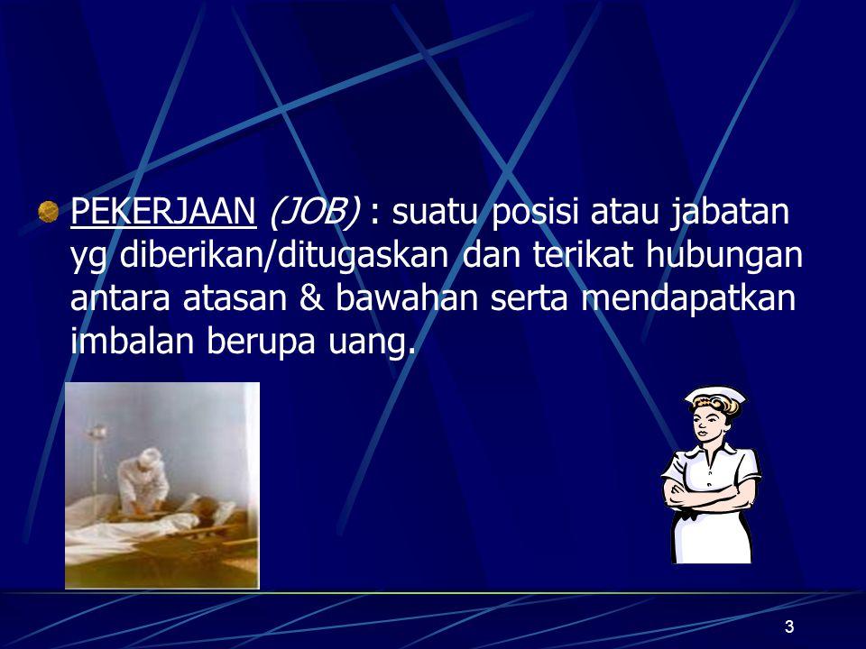 3 PEKERJAAN (JOB) : suatu posisi atau jabatan yg diberikan/ditugaskan dan terikat hubungan antara atasan & bawahan serta mendapatkan imbalan berupa ua