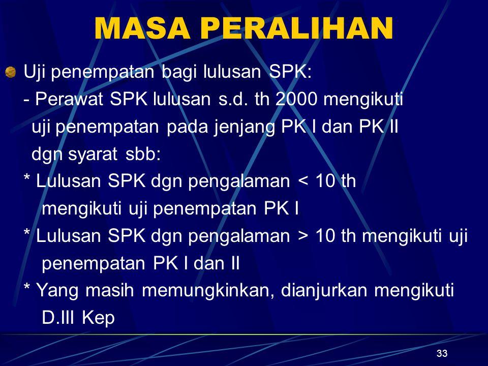 33 MASA PERALIHAN Uji penempatan bagi lulusan SPK: - Perawat SPK lulusan s.d. th 2000 mengikuti uji penempatan pada jenjang PK I dan PK II dgn syarat