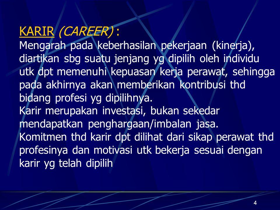 4 KARIR (CAREER) : Mengarah pada keberhasilan pekerjaan (kinerja), diartikan sbg suatu jenjang yg dipilih oleh individu utk dpt memenuhi kepuasan kerj
