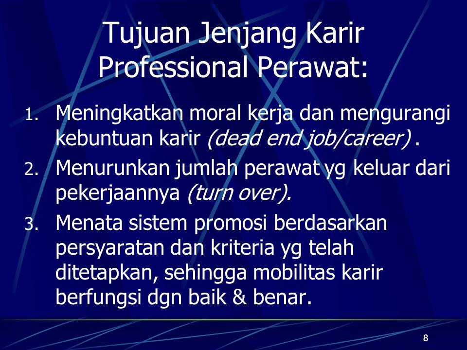 8 Tujuan Jenjang Karir Professional Perawat: 1. Meningkatkan moral kerja dan mengurangi kebuntuan karir (dead end job/career). 2. Menurunkan jumlah pe
