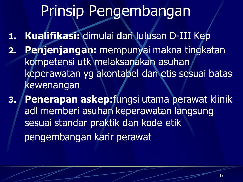 9 Prinsip Pengembangan 1. Kualifikasi: dimulai dari lulusan D-III Kep 2. Penjenjangan: mempunyai makna tingkatan kompetensi utk melaksanakan asuhan ke