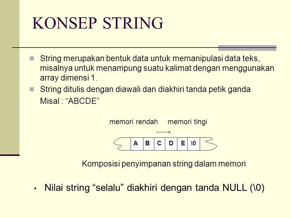 KONSEP STRING - Lanjutan Variabel string char name[15]; var string dengan panjang maksimal 15 karakter (termasuk karakter NULL) Inisialisasi String char name[] = { R , I , N , I ,'\0'}; char name[] = RINI ; Jika tanpa karakter null ('\0'), maka akan keluar karakter aneh.