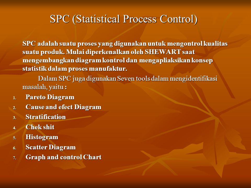 SPC adalah suatu proses yang digunakan untuk mengontrol kualitas suatu produk. Mulai diperkenalkan oleh SHEWART saat mengembangkan diagram kontrol dan
