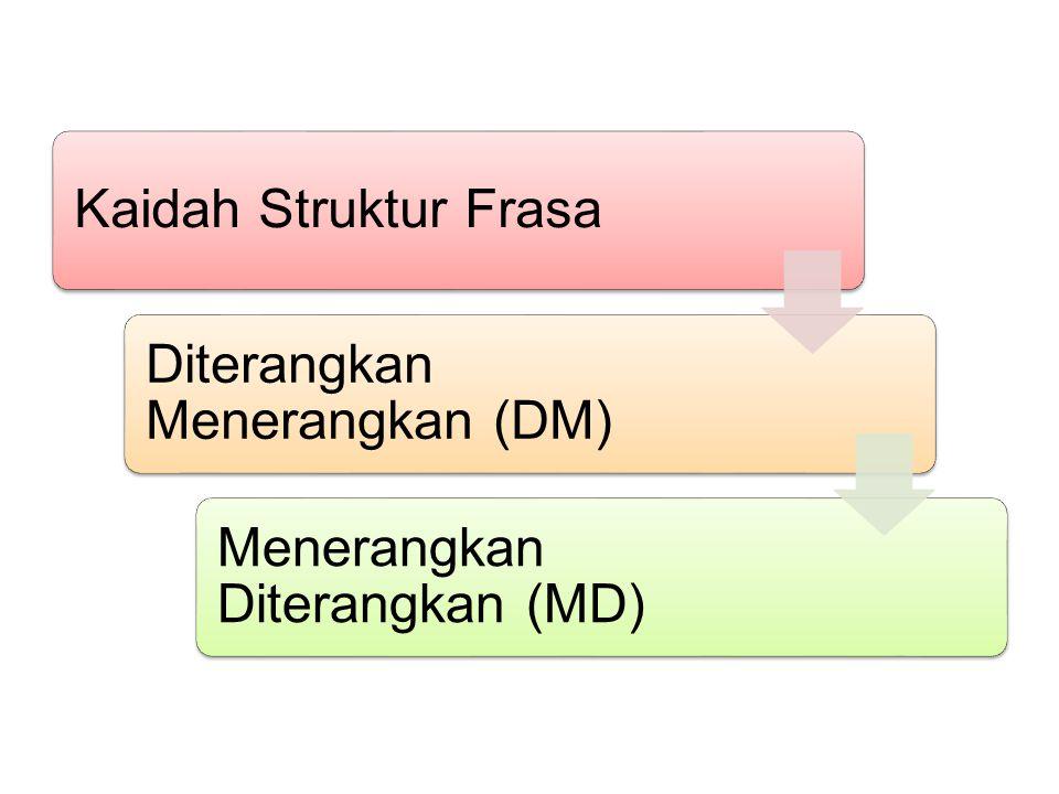 Kaidah Struktur Frasa Diterangkan Menerangkan (DM) Menerangkan Diterangkan (MD)