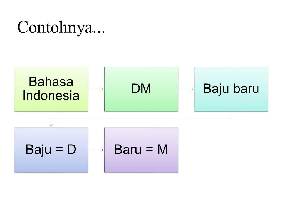 Contohnya... Bahasa Indonesia DMBaju baru Baju = DBaru = M