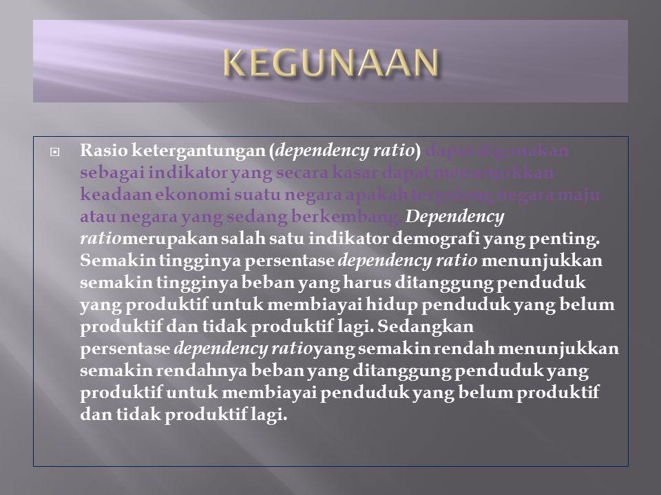 1.KELAHIRAN (FERTILITAS/NATALITAS) DALAM PENGERTIAN DEMOGRAFI (KEPENDUDUKAN) KELAHIRAN ADALAH KEMAMPUAN RIIL DARI SEORANG WANITA UNTUK MELAHIRKAN DICERMINKAN DARI BANYAKNYA BAYI YANG LAHIR HIDUP.
