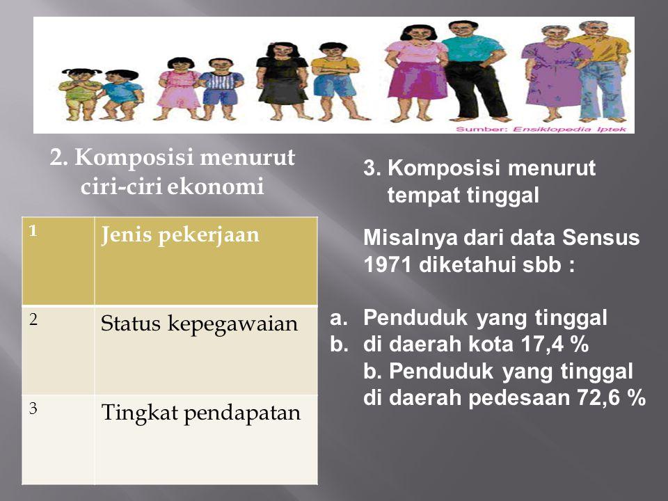 2. Komposisi menurut ciri-ciri ekonomi 1 Jenis pekerjaan 2 Status kepegawaian 3 Tingkat pendapatan 3. Komposisi menurut tempat tinggal Misalnya dari d