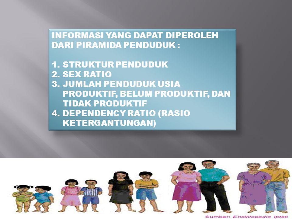 INFORMASI YANG DAPAT DIPEROLEH DARI PIRAMIDA PENDUDUK : 1.STRUKTUR PENDUDUK 2.SEX RATIO 3.JUMLAH PENDUDUK USIA PRODUKTIF, BELUM PRODUKTIF, DAN TIDAK P