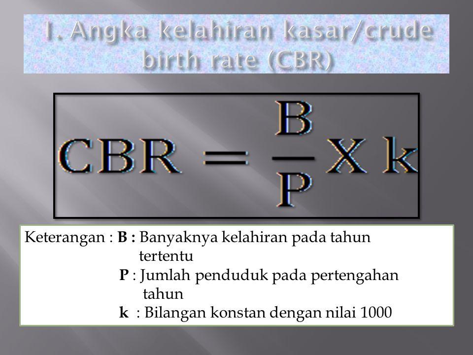  Keterangan : B : Banyaknya kelahiran pada tahun tertentu P : Jumlah penduduk pada pertengahan tahun k : Bilangan konstan dengan nilai 1000
