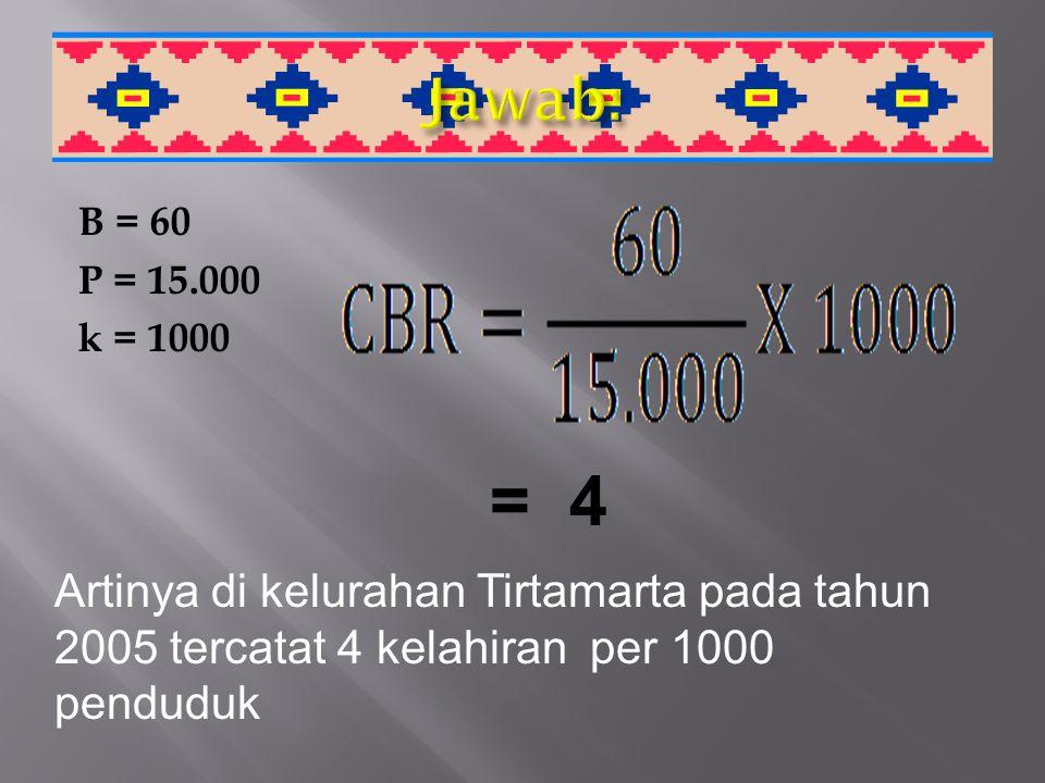 B = 60 P = 15.000 k = 1000 = 4 Artinya di kelurahan Tirtamarta pada tahun 2005 tercatat 4 kelahiran per 1000 penduduk