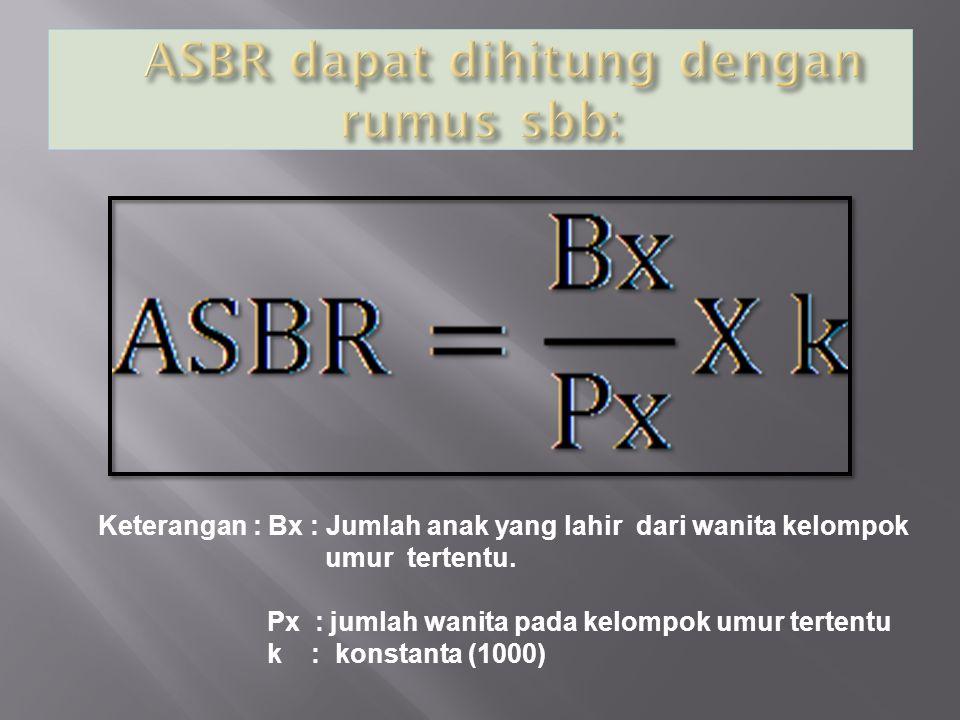 Keterangan : Bx : Jumlah anak yang lahir dari wanita kelompok umur tertentu. Px : jumlah wanita pada kelompok umur tertentu k : konstanta (1000)