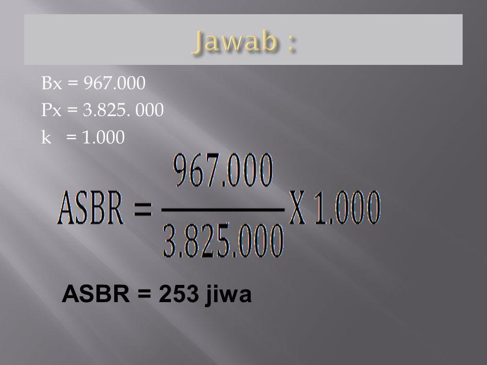 Bx = 967.000 Px = 3.825. 000 k = 1.000 ASBR = 253 jiwa