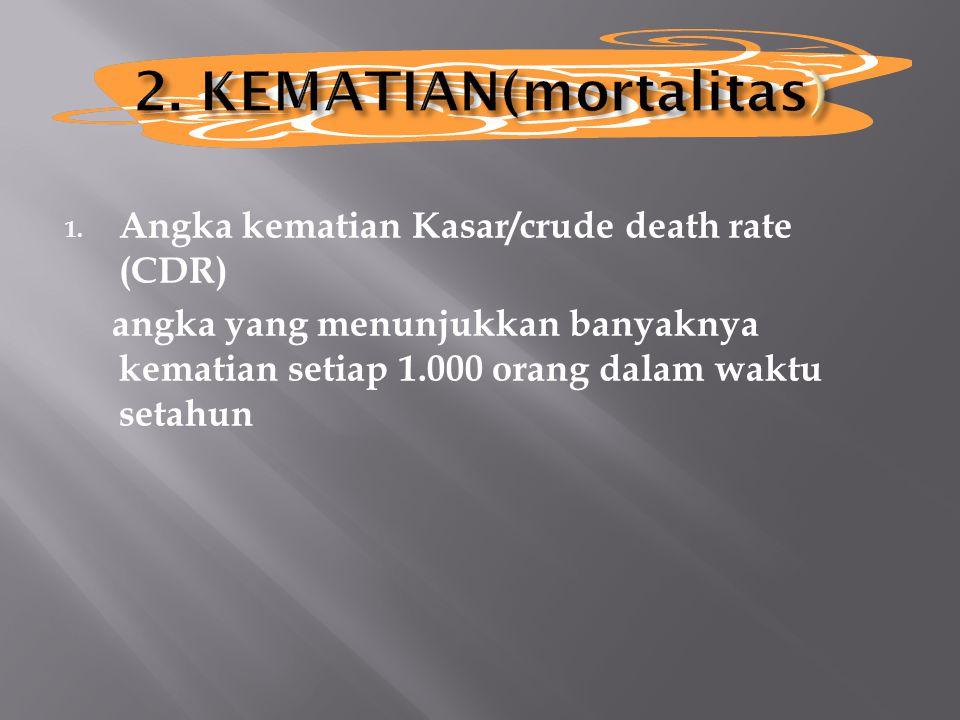 1. Angka kematian Kasar/crude death rate (CDR) angka yang menunjukkan banyaknya kematian setiap 1.000 orang dalam waktu setahun
