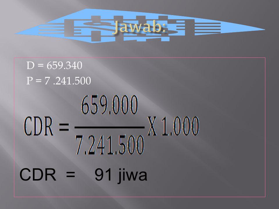 D = 659.340 P = 7.241.500 CDR = 91 jiwa