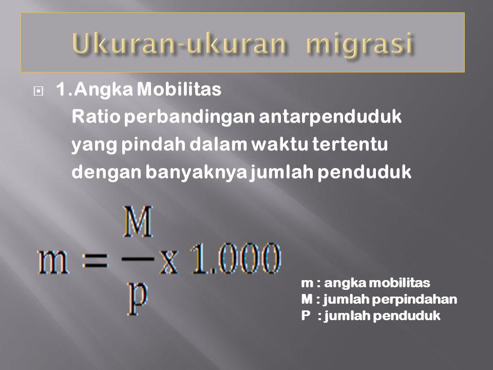  1.Angka Mobilitas Ratio perbandingan antarpenduduk yang pindah dalam waktu tertentu dengan banyaknya jumlah penduduk m : angka mobilitas M : jumlah