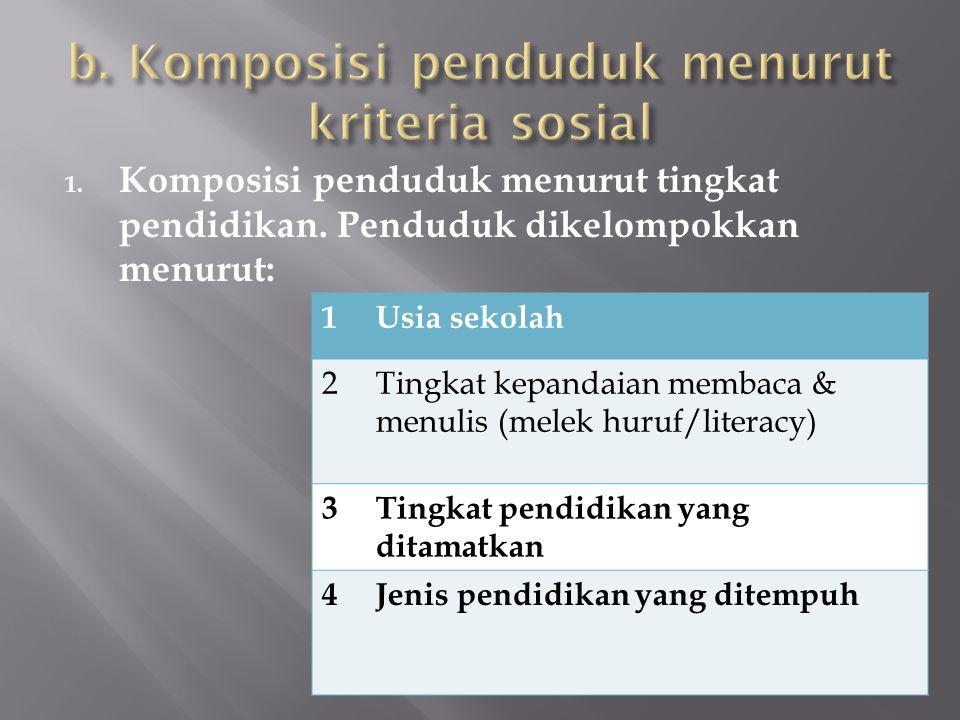 1. Komposisi penduduk menurut tingkat pendidikan. Penduduk dikelompokkan menurut: 1Usia sekolah 2Tingkat kepandaian membaca & menulis (melek huruf/lit