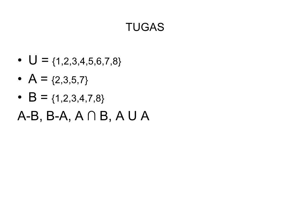 TUGAS U = {1,2,3,4,5,6,7,8} A = {2,3,5,7} B = {1,2,3,4,7,8} A-B, B-A, A ∩ B, A U A