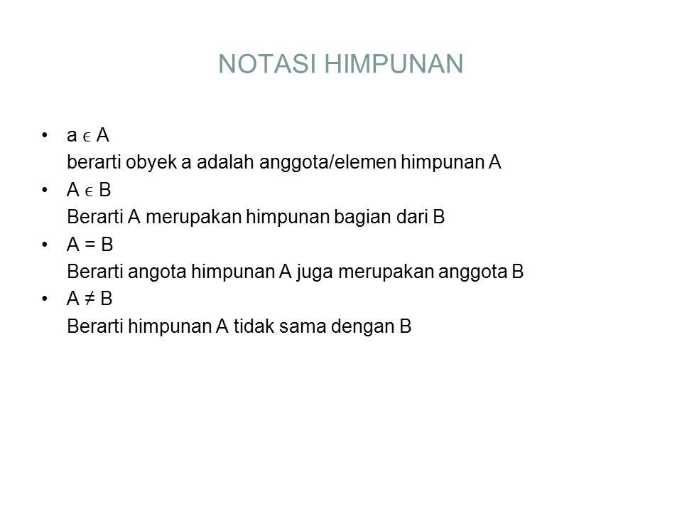 NOTASI HIMPUNAN a A berarti obyek a adalah anggota/elemen himpunan A A B Berarti A merupakan himpunan bagian dari B A = B Berarti angota himpunan A juga merupakan anggota B A ≠ B Berarti himpunan A tidak sama dengan B
