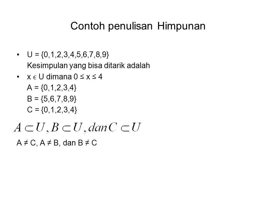 Contoh penulisan Himpunan U = {0,1,2,3,4,5,6,7,8,9} Kesimpulan yang bisa ditarik adalah x U dimana 0 ≤ x ≤ 4 A = {0,1,2,3,4} B = {5,6,7,8,9} C = {0,1,