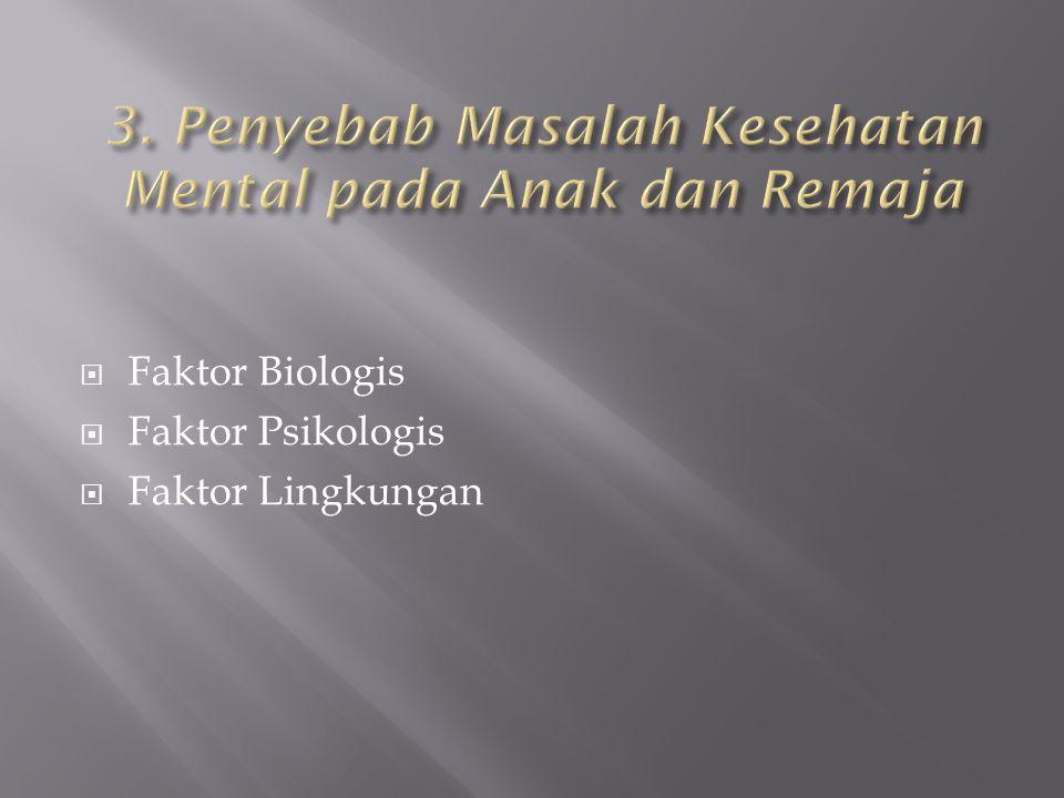  Faktor Biologis  Faktor Psikologis  Faktor Lingkungan