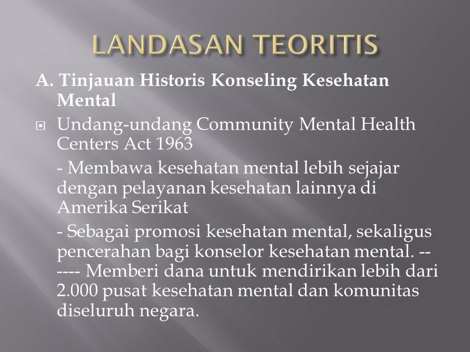 A. Tinjauan Historis Konseling Kesehatan Mental  Undang-undang Community Mental Health Centers Act 1963 - Membawa kesehatan mental lebih sejajar deng