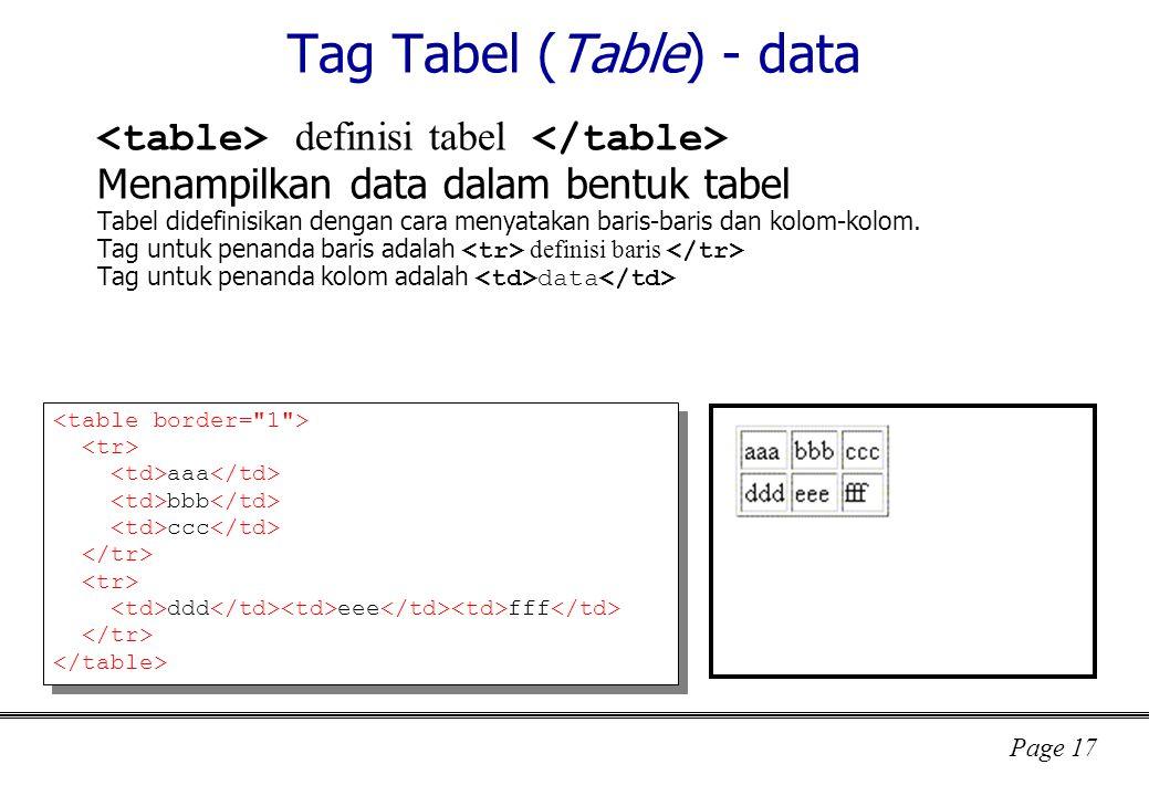 Page 17 Tag Tabel (Table) - data definisi tabel Menampilkan data dalam bentuk tabel Tabel didefinisikan dengan cara menyatakan baris-baris dan kolom-kolom.
