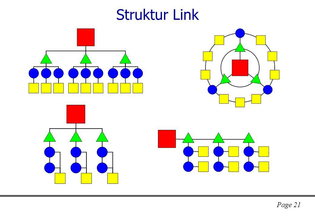 Page 21 Struktur Link