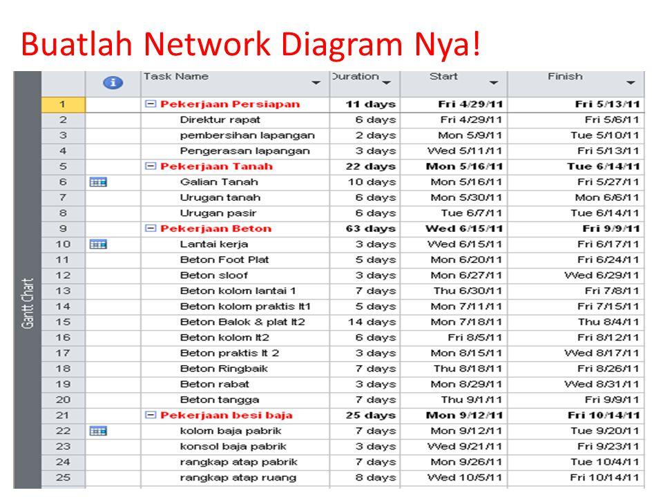 Buatlah Network Diagram Nya! 16