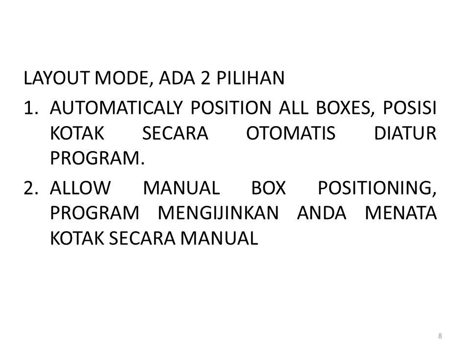 LAYOUT MODE, ADA 2 PILIHAN 1.AUTOMATICALY POSITION ALL BOXES, POSISI KOTAK SECARA OTOMATIS DIATUR PROGRAM. 2.ALLOW MANUAL BOX POSITIONING, PROGRAM MEN