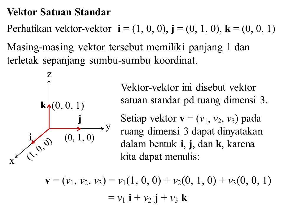 z y x Vektor Satuan Standar Perhatikan vektor-vektor i = (1, 0, 0), j = (0, 1, 0), k = (0, 0, 1) Masing-masing vektor tersebut memiliki panjang 1 dan