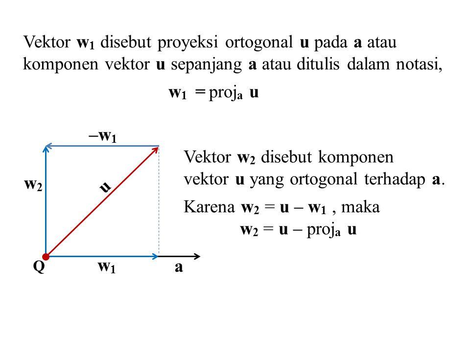 Q w1w1 w2w2 u a Vektor w 1 disebut proyeksi ortogonal u pada a atau komponen vektor u sepanjang a atau ditulis dalam notasi, w 1 = proj a u Vektor w 2