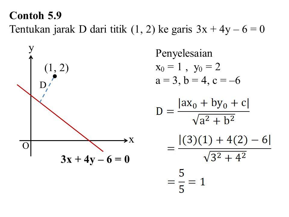 Contoh 5.9 Tentukan jarak D dari titik (1, 2) ke garis 3x + 4y – 6 = 0 (1, 2) x 3x + 4y – 6 = 0  D y O Penyelesaian x 0 = 1, y 0 = 2 a = 3, b = 4, c