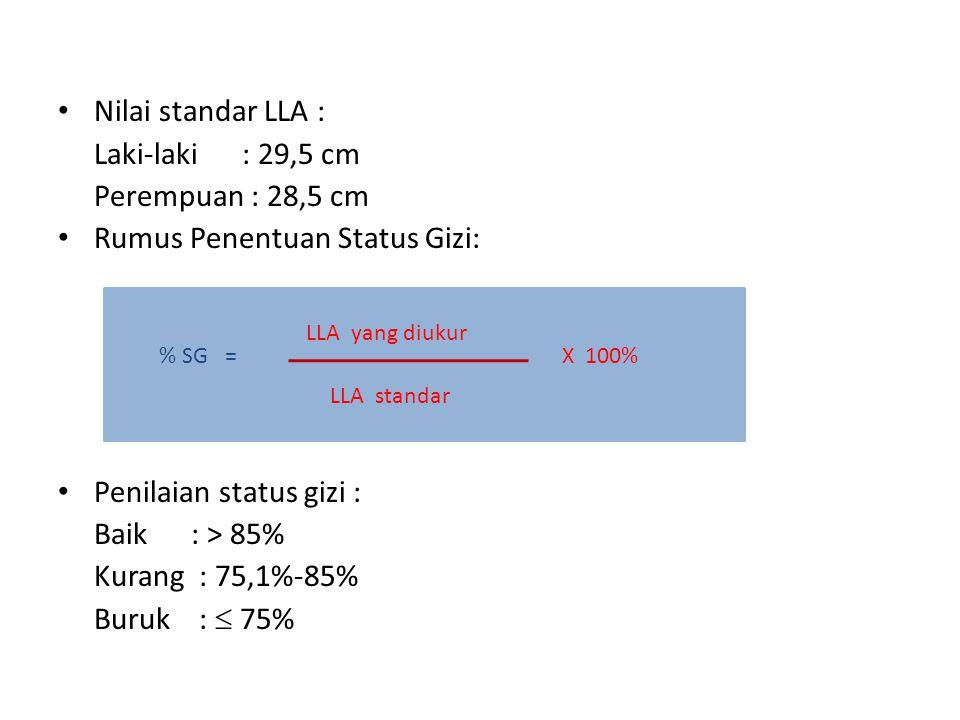 Nilai standar LLA : Laki-laki : 29,5 cm Perempuan : 28,5 cm Rumus Penentuan Status Gizi: Penilaian status gizi : Baik : > 85% Kurang : 75,1%-85% Buruk :  75% LLA yang diukur LLA standar X 100% % SG =