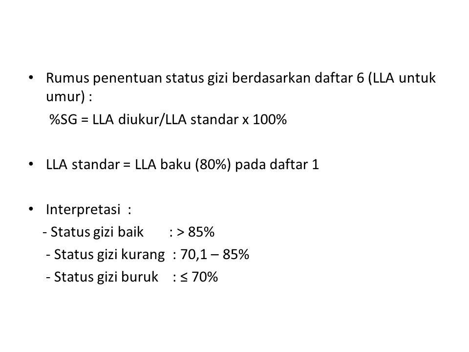 Rumus penentuan status gizi berdasarkan daftar 6 (LLA untuk umur) : %SG = LLA diukur/LLA standar x 100% LLA standar = LLA baku (80%) pada daftar 1 Interpretasi : - Status gizi baik: > 85% - Status gizi kurang : 70,1 – 85% - Status gizi buruk : ≤ 70%