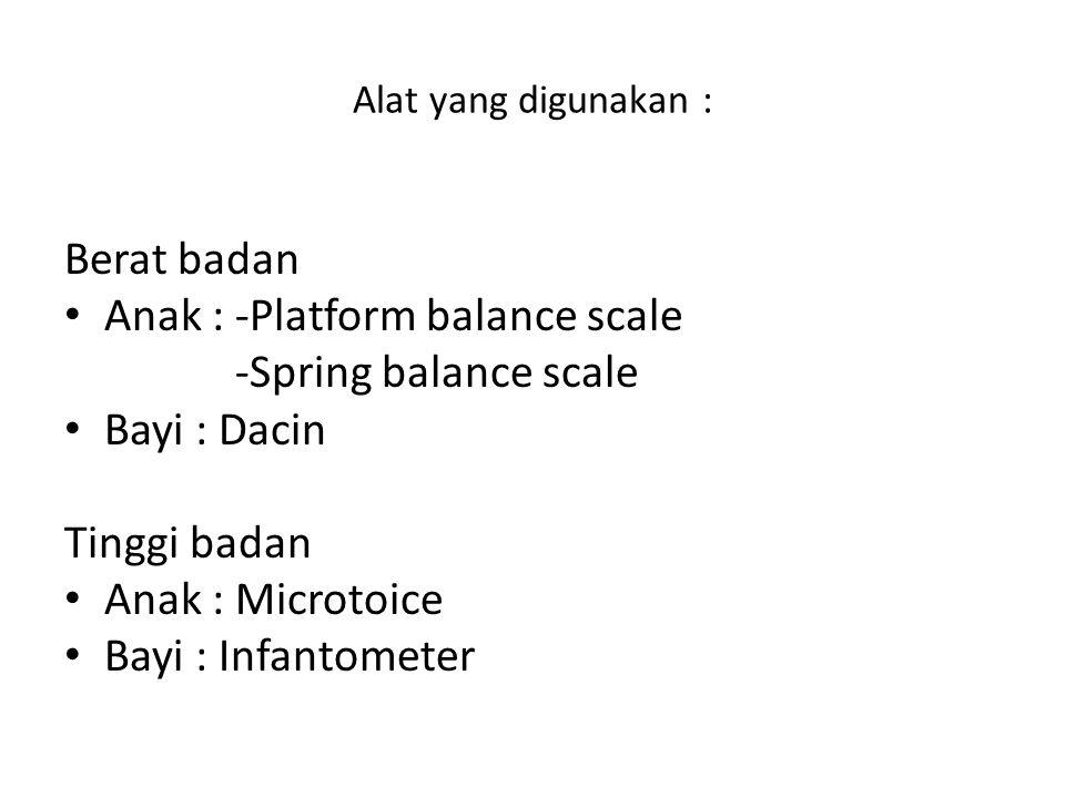 Alat yang digunakan : Berat badan Anak : -Platform balance scale -Spring balance scale Bayi : Dacin Tinggi badan Anak : Microtoice Bayi : Infantometer