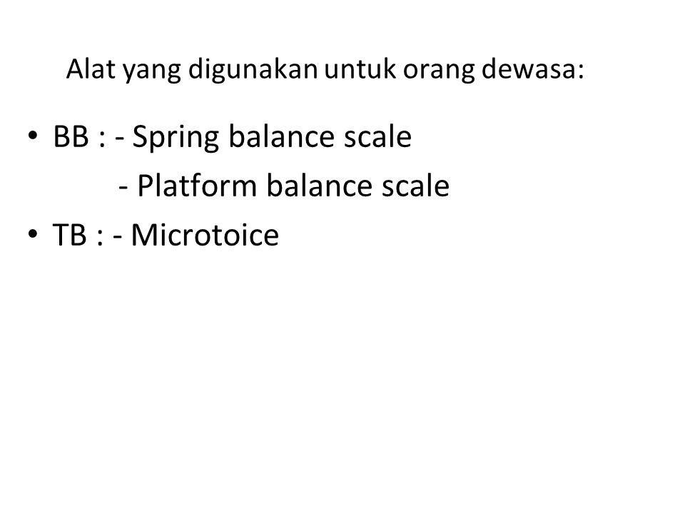 Alat yang digunakan untuk orang dewasa: BB : - Spring balance scale - Platform balance scale TB : - Microtoice