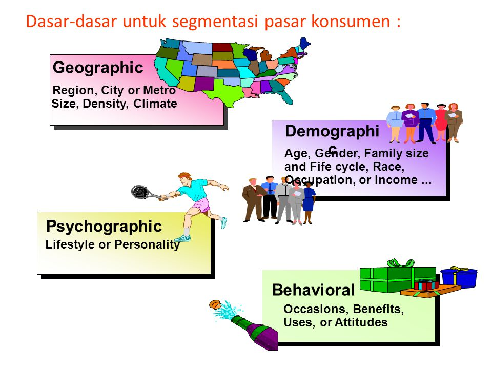Geographic Region, City or Metro Size, Density, Climate Demographi c Age, Gender, Family size and Fife cycle, Race, Occupation, or Income...