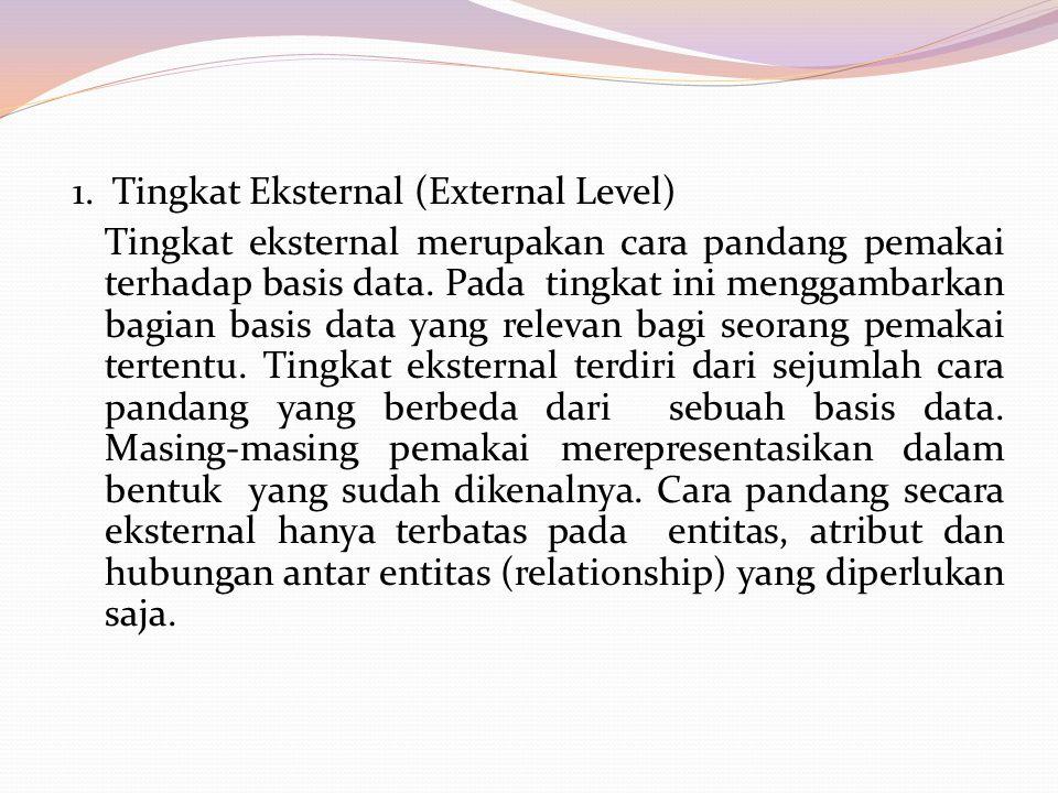 1. Tingkat Eksternal (External Level) Tingkat eksternal merupakan cara pandang pemakai terhadap basis data. Pada tingkat ini menggambarkan bagian basi