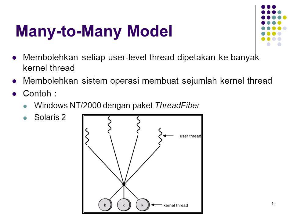 10 Many-to-Many Model Membolehkan setiap user-level thread dipetakan ke banyak kernel thread Membolehkan sistem operasi membuat sejumlah kernel thread