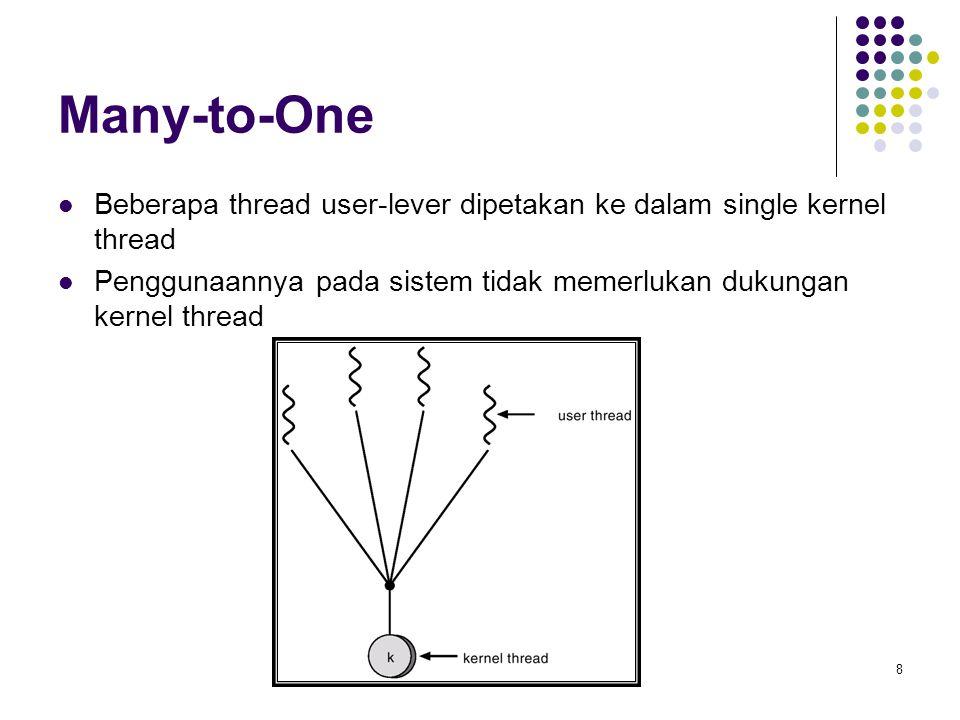 9 One-to-One Setiap user-level thread dipetakan ke kernel thread.