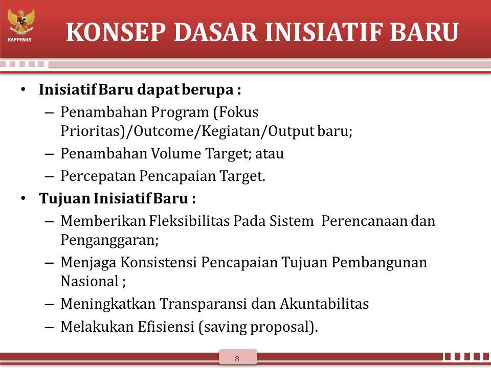 BAPPENAS BAGAN ARSITEKTUR PROGRAM 9