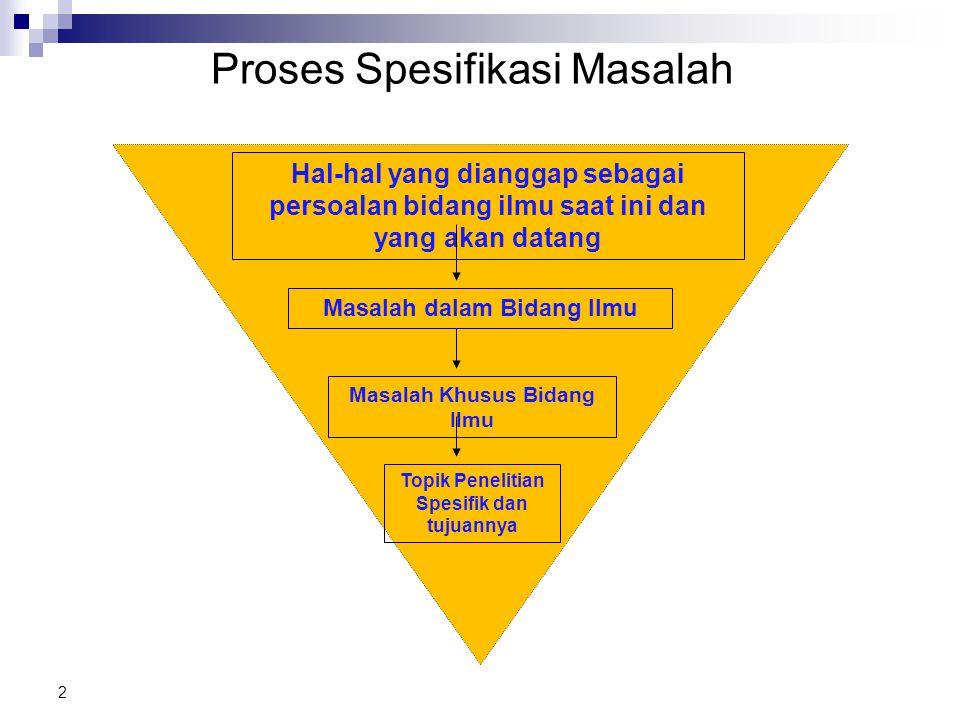 2 Proses Spesifikasi Masalah Hal-hal yang dianggap sebagai persoalan bidang ilmu saat ini dan yang akan datang Masalah dalam Bidang Ilmu Masalah Khusu