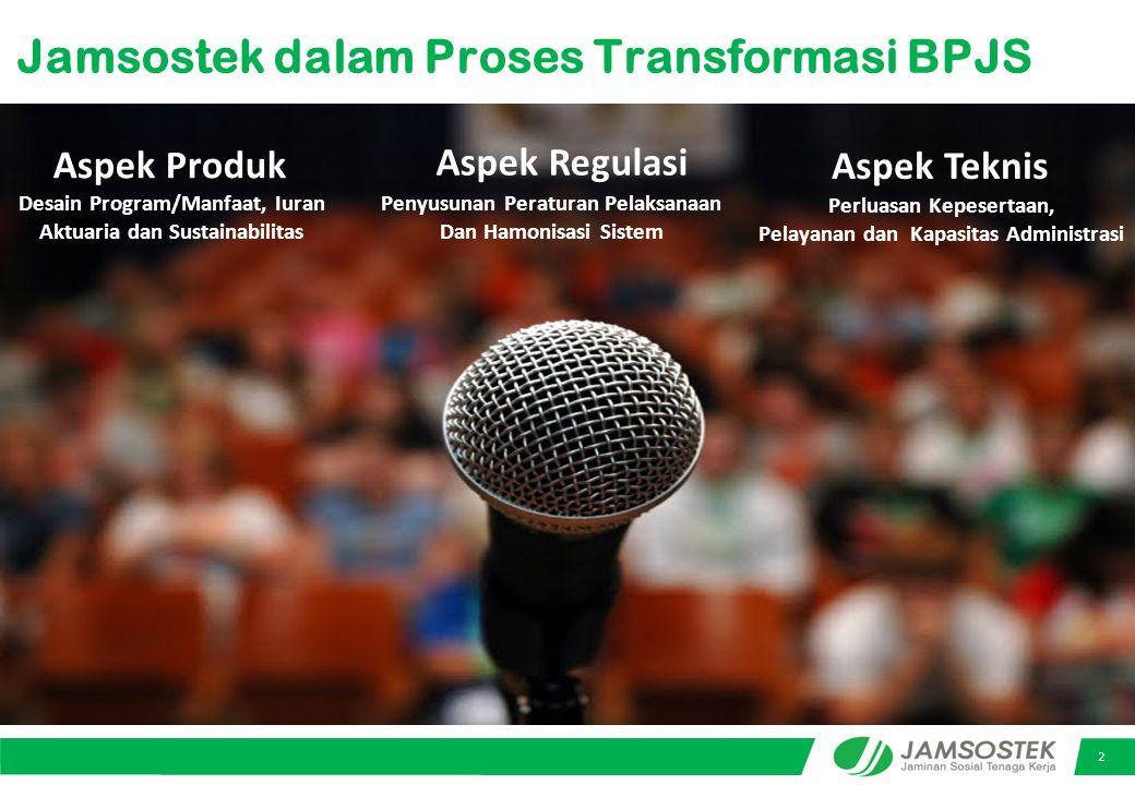 2 Jamsostek dalam Proses Transformasi BPJS Aspek Produk Aspek Regulasi Aspek Teknis Desain Program/Manfaat, Iuran Aktuaria dan Sustainabilitas Penyusunan Peraturan Pelaksanaan Dan Hamonisasi Sistem Perluasan Kepesertaan, Pelayanan dan Kapasitas Administrasi