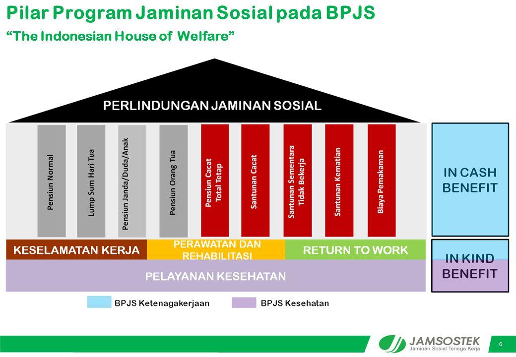 6 Pilar Program Jaminan Sosial pada BPJS The Indonesian House of Welfare