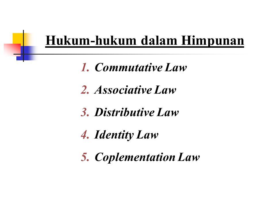 Hukum-hukum dalam Himpunan 1.Commutative Law 2.Associative Law 3.Distributive Law 4.Identity Law 5.Coplementation Law