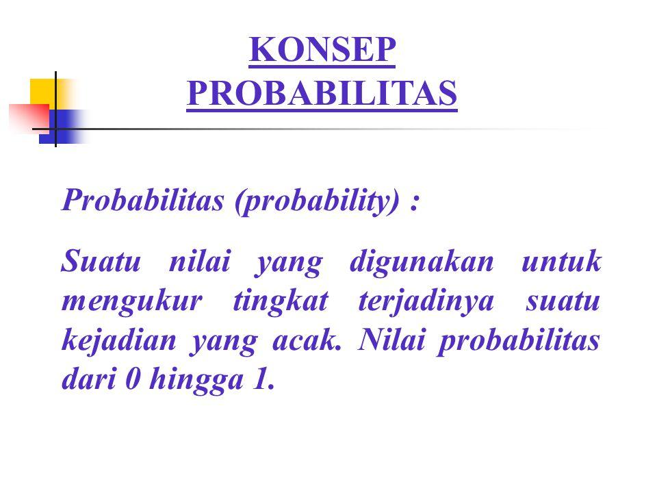 KONSEP PROBABILITAS Probabilitas (probability) : Suatu nilai yang digunakan untuk mengukur tingkat terjadinya suatu kejadian yang acak.