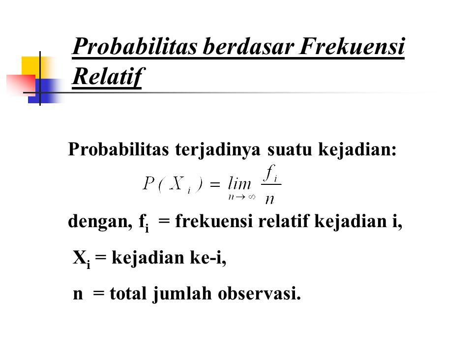 Probabilitas berdasar Frekuensi Relatif Probabilitas terjadinya suatu kejadian: dengan, f i = frekuensi relatif kejadian i, X i = kejadian ke-i, n = total jumlah observasi.
